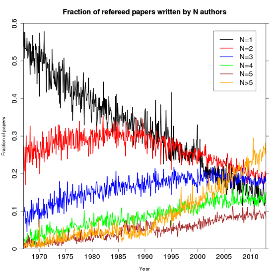 fpapers