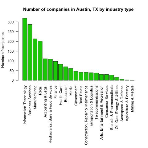 industriesATX